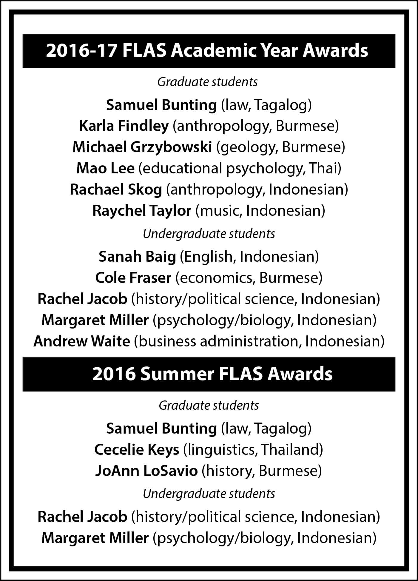 students parlay southeast asian studies into scholarships travel niu s center for southeast asian studies selects a new crop of flas fellowship recipients from a pool of applicants each spring the latest round of awards