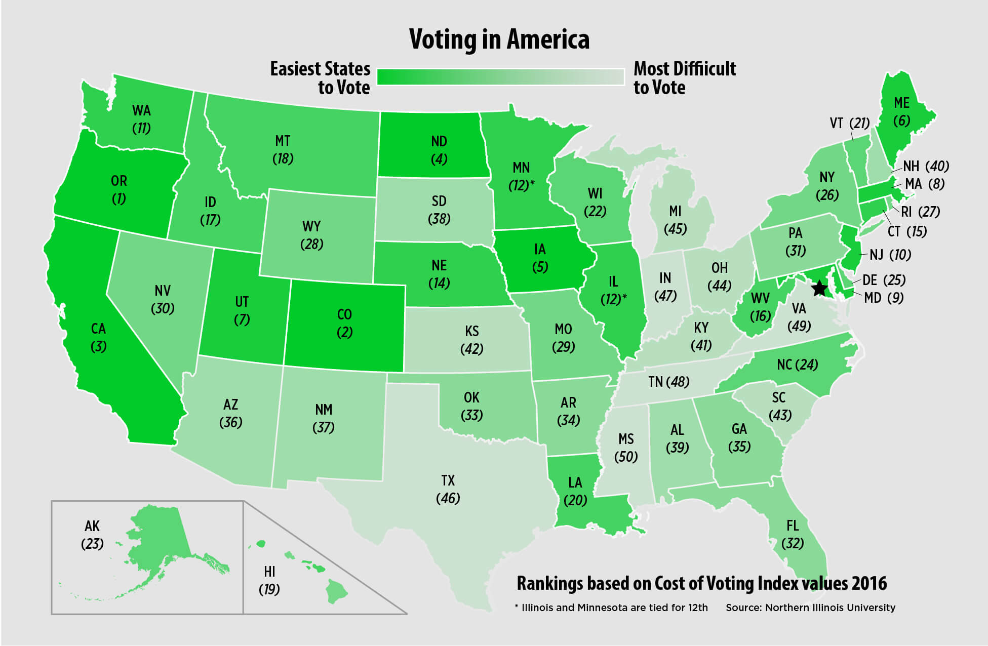 New Study Scrutinizes Time And Effort It Takes To Vote In Each State